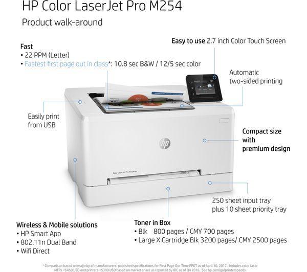 máy in laser màu hp